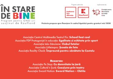Kaufland România dă startul la cinci noi proiecte care promovează egalitatea de șanse prin programul În Stare de Bine