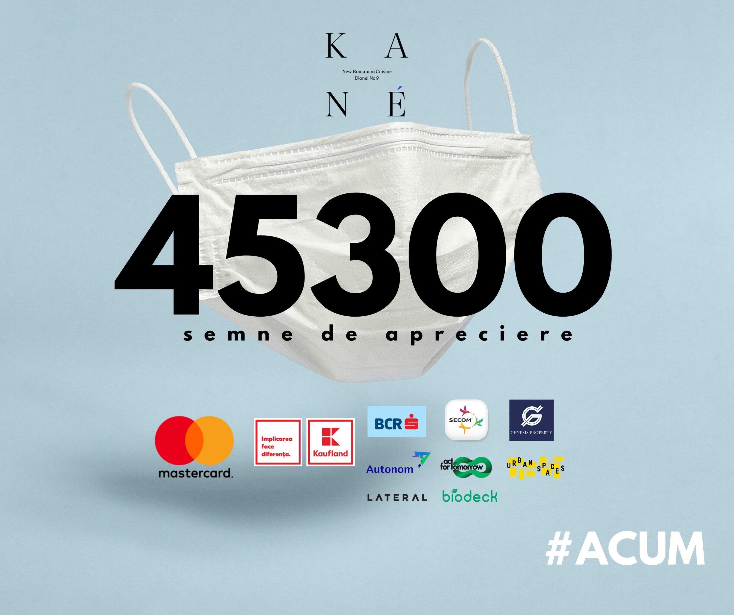 45.300 de porții de mâncare donate personalului medical din 5 spitale din București și către persoane vulnerabile
