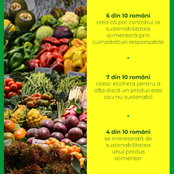 Studiu: Românii se declară interesați de alimentele sustenabile, dar în practică nu le cumpără