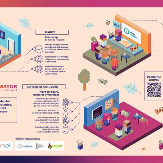 Social Innovation Solutions lansează prima ediție a Transformator – un program de transformare a modelului de business și dezvoltare de obiective strategice