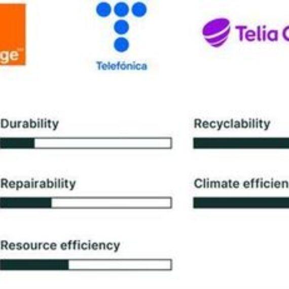 Începând din iunie, telefoanele vândute de Orange, Vodafone şi Telekom vor avea etichetă ecologică